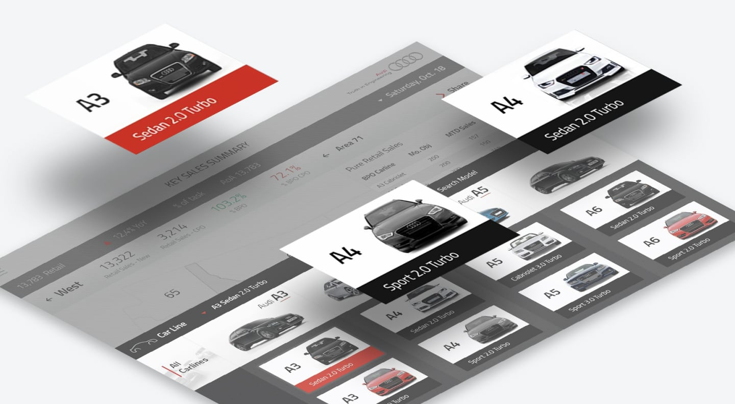 Darwin - Audi iPad App Design Process