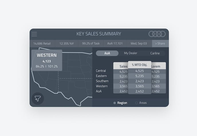 Darwin - Audi iPad App Key Sales Summary screen design